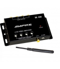 Distribuitor Semnal Video Auto Ampire VA-400